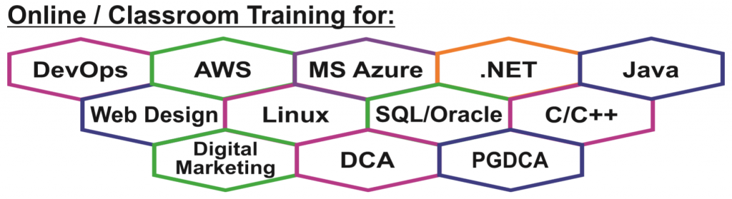 Training Courses Offered at Refine IT Skills™